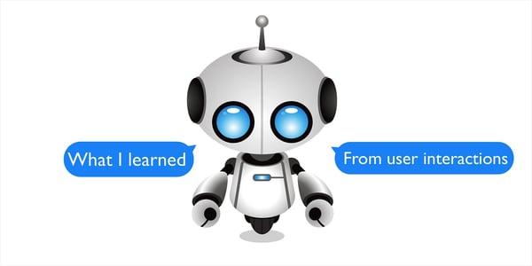 Build your bot around the inbound marketing framework