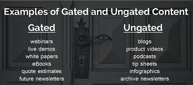 examples-of-gated-and-ungated-content
