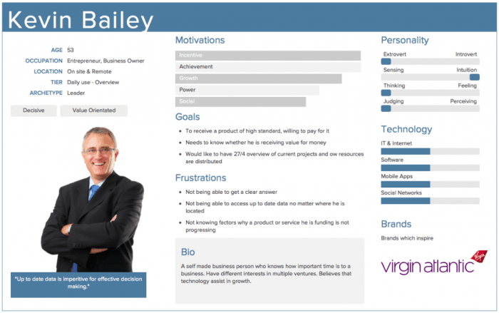 A detailed buyer persona template example